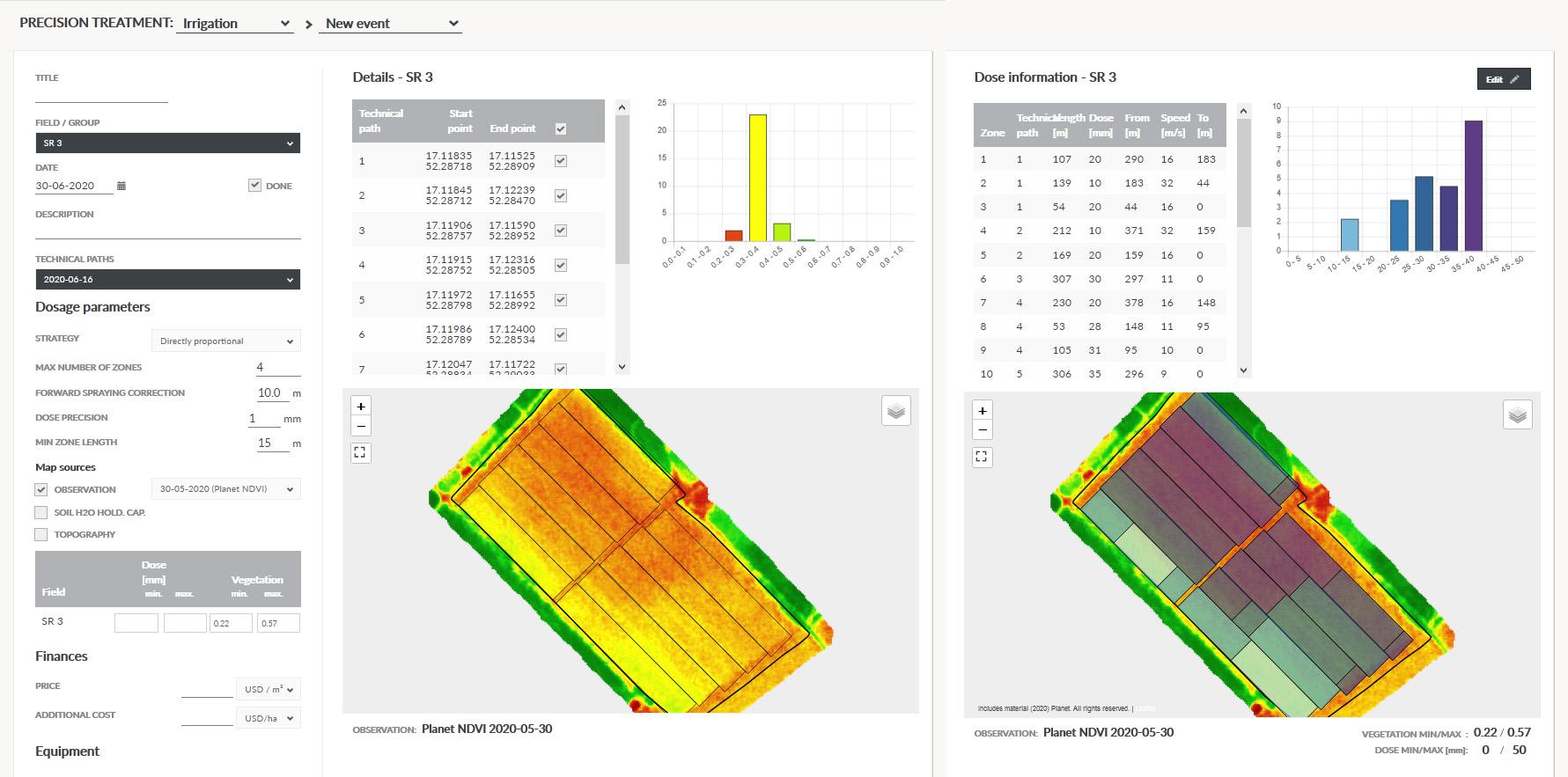 Captura de pantalla del nuevo módulo de irrigación de precisión.
